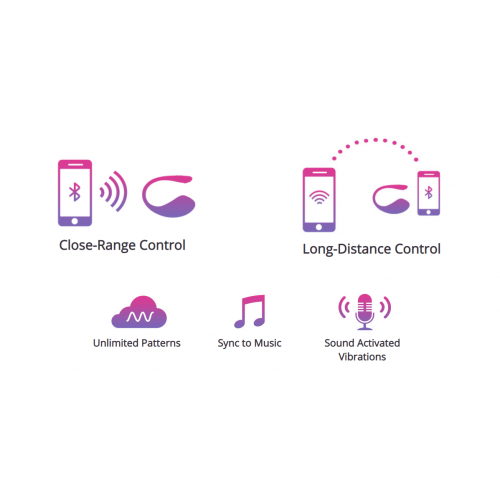 Lush 3 презаредим Bluetooth вибратор розов [14]